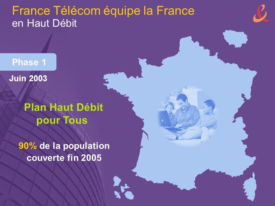France Télécom équipe la France en Haut Débit