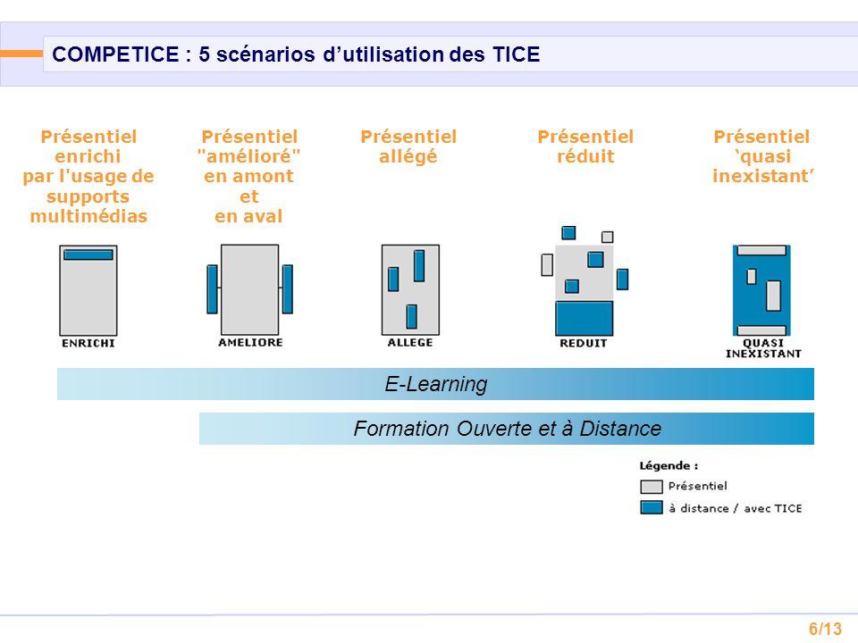 COMPETICE : 5 scénarios d'utilisation des TICE
