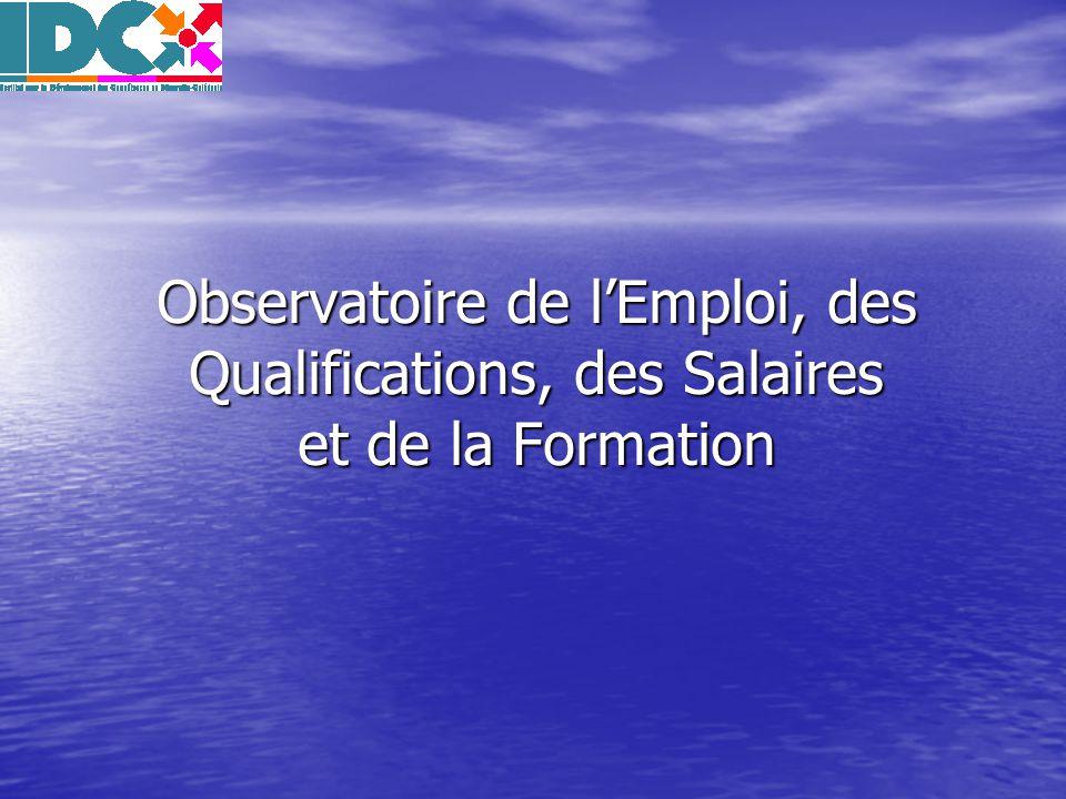 Observatoire de l'Emploi, des Qualifications, des Salaires et de la Formation