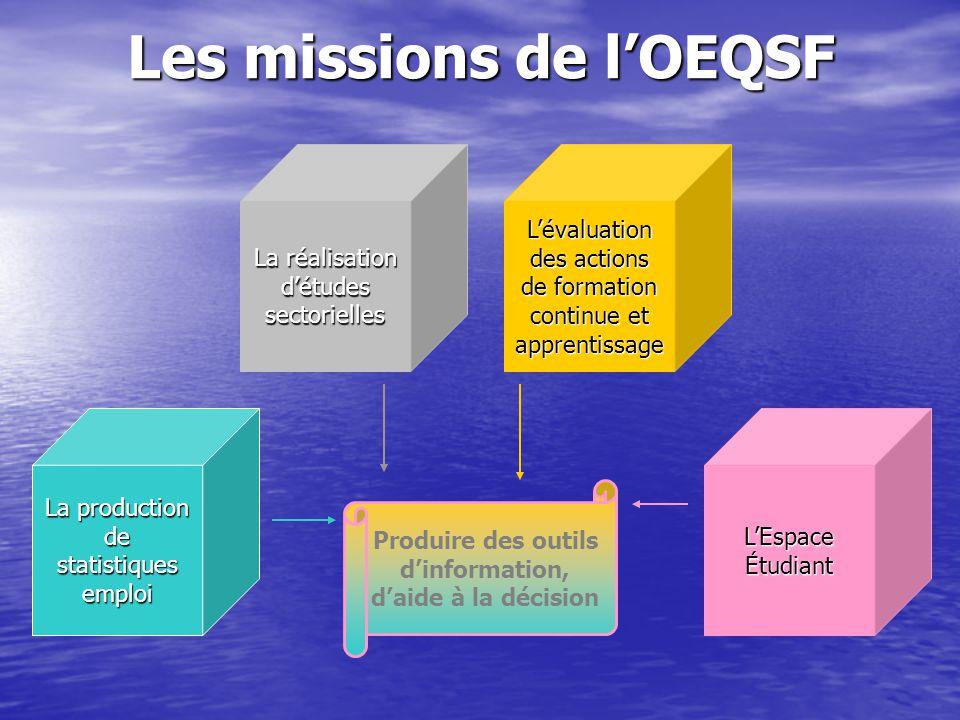 Les missions de l'OEQSF