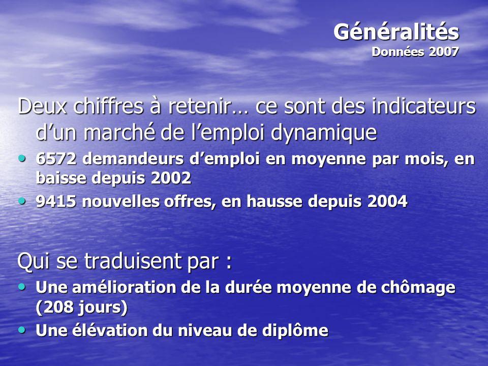 Généralités Données 2007 Deux chiffres à retenir… ce sont des indicateurs d'un marché de l'emploi dynamique.