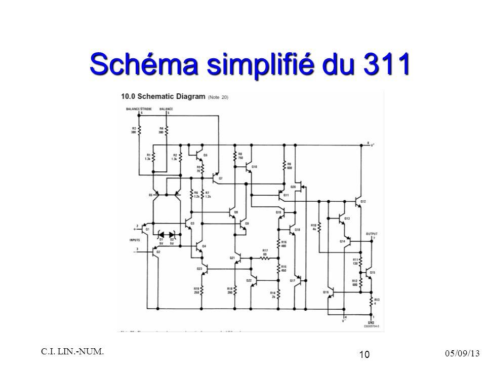 Schéma simplifié du 311 C.I. LIN.-NUM. 05/09/13