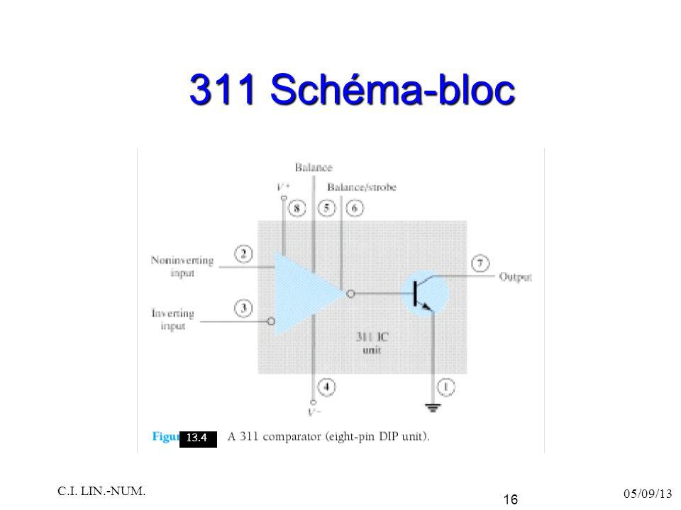 311 Schéma-bloc 13.4 C.I. LIN.-NUM. 05/09/13