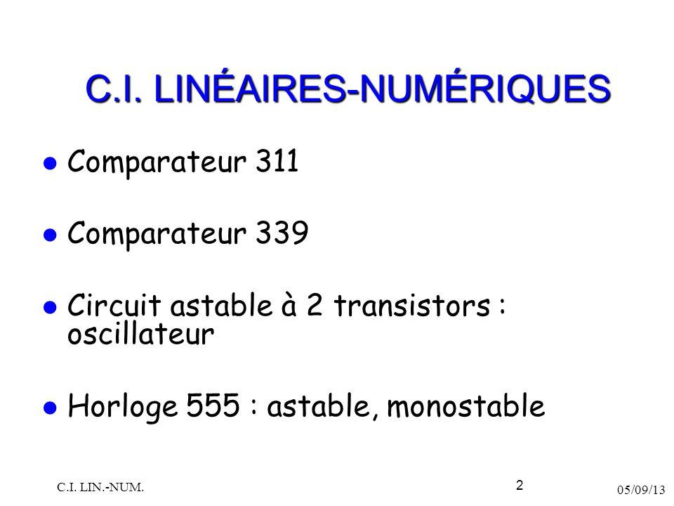 C.I. LINÉAIRES-NUMÉRIQUES