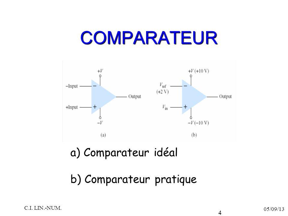 COMPARATEUR a) Comparateur idéal b) Comparateur pratique