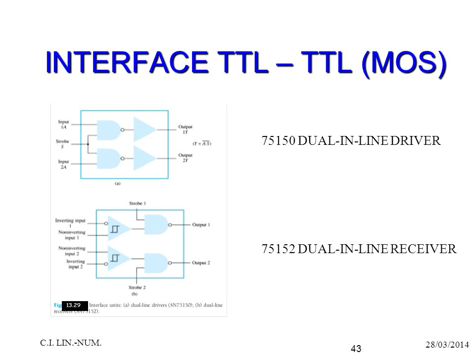 INTERFACE TTL – TTL (MOS)
