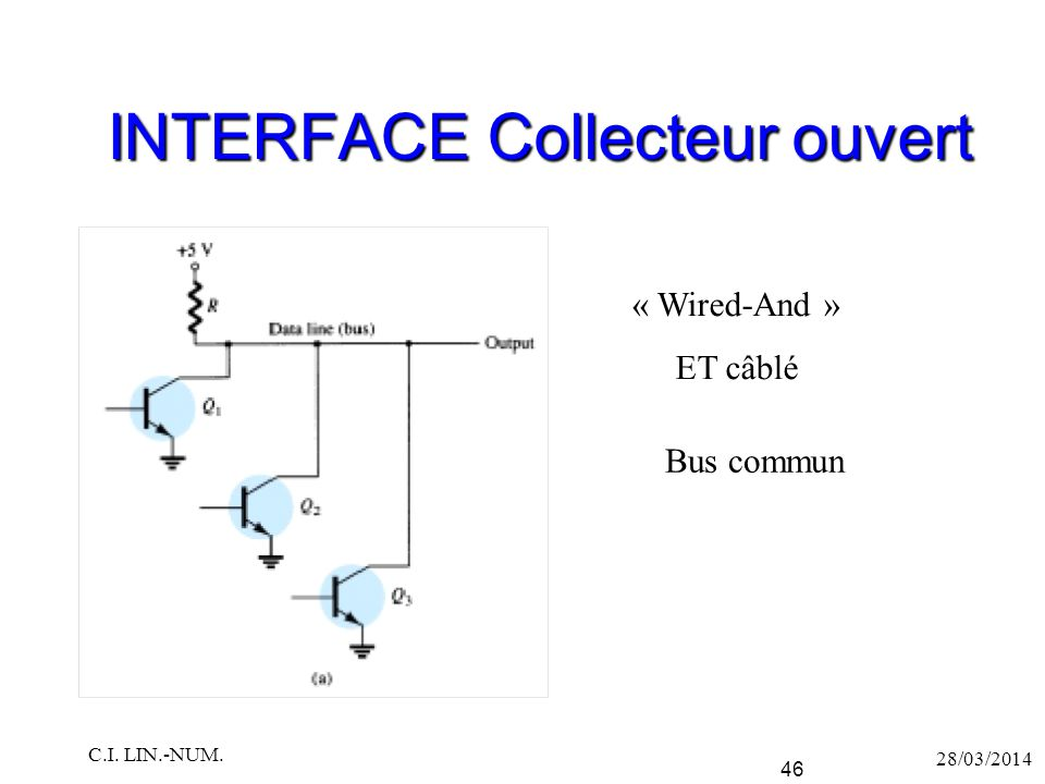 INTERFACE Collecteur ouvert
