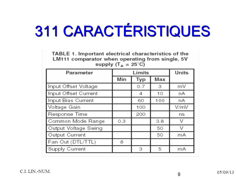 311 CARACTÉRISTIQUES C.I. LIN.-NUM. 05/09/13