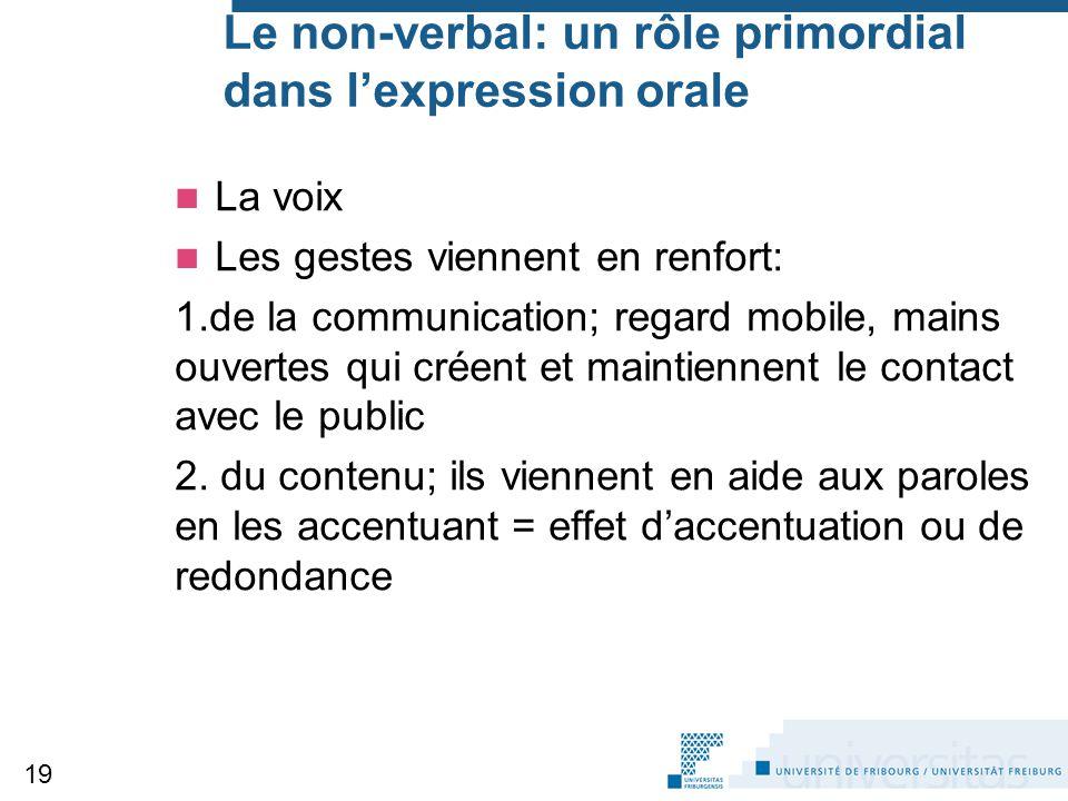 Le non-verbal: un rôle primordial dans l'expression orale