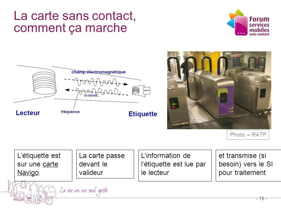 La carte sans contact, comment ça marche