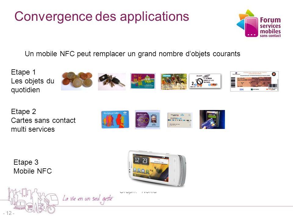 Convergence des applications