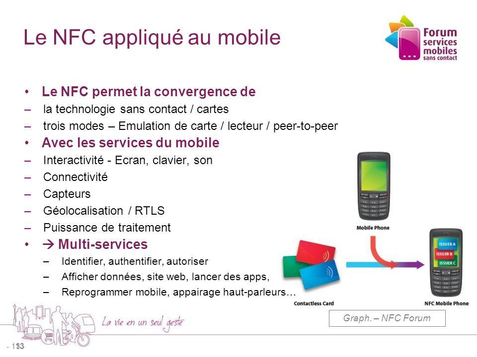 Le NFC appliqué au mobile