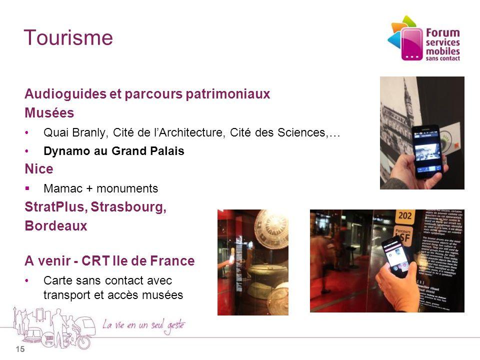 Tourisme Audioguides et parcours patrimoniaux Musées Nice