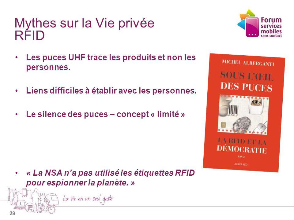 Mythes sur la Vie privée RFID