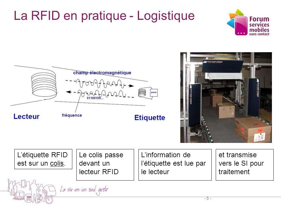 La RFID en pratique - Logistique