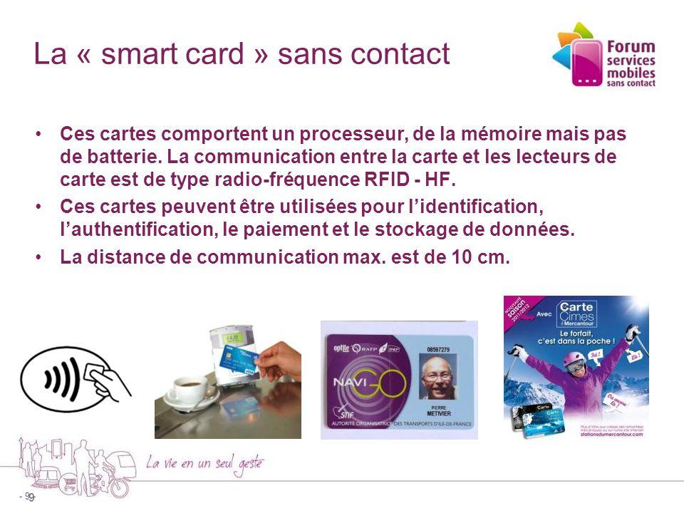 La « smart card » sans contact