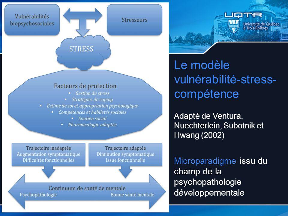 Le modèle vulnérabilité-stress-compétence