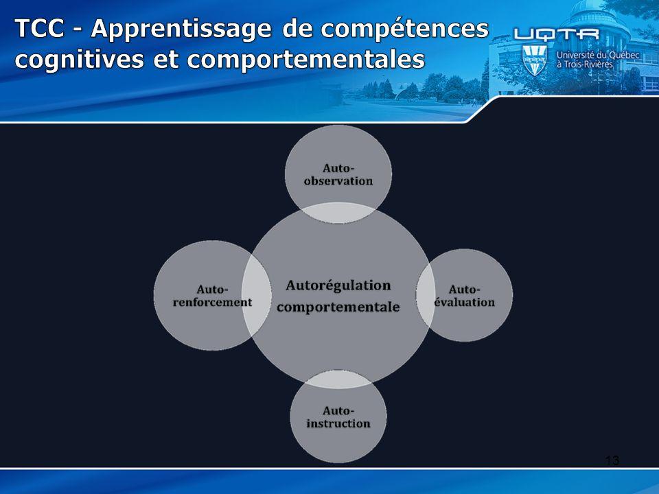TCC - Apprentissage de compétences cognitives et comportementales