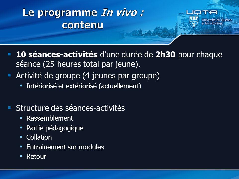 Le programme In vivo : contenu