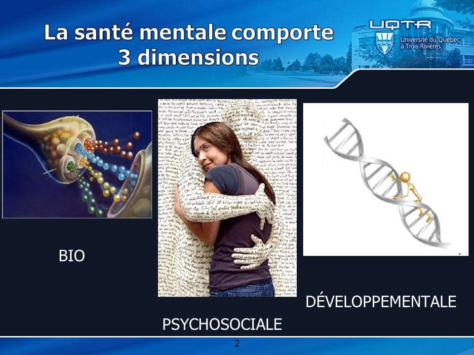 La santé mentale comporte 3 dimensions