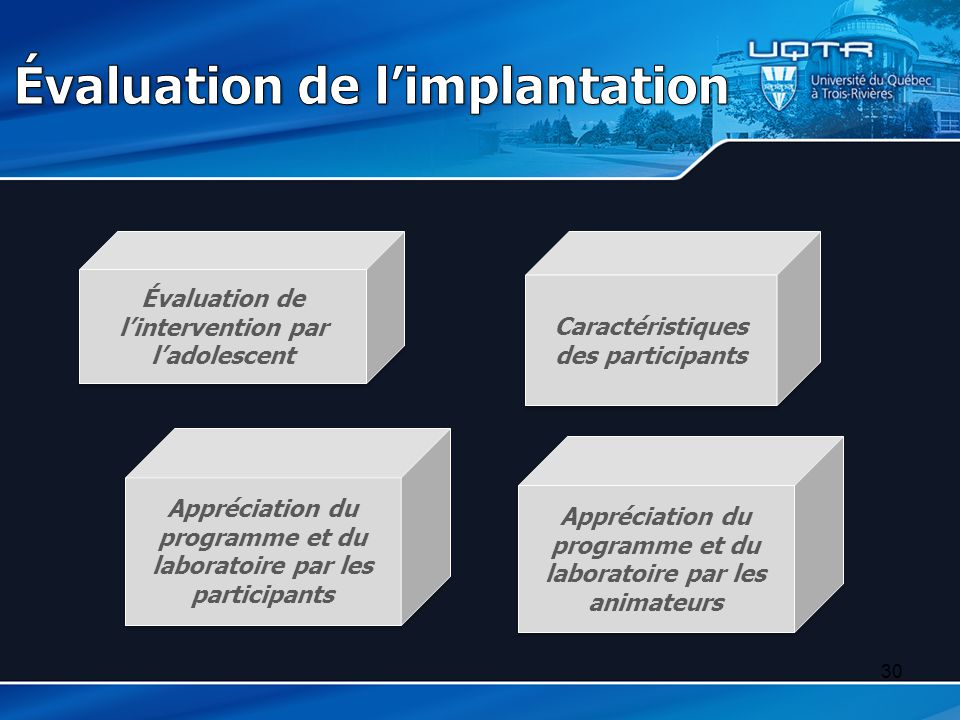 Évaluation de l'implantation