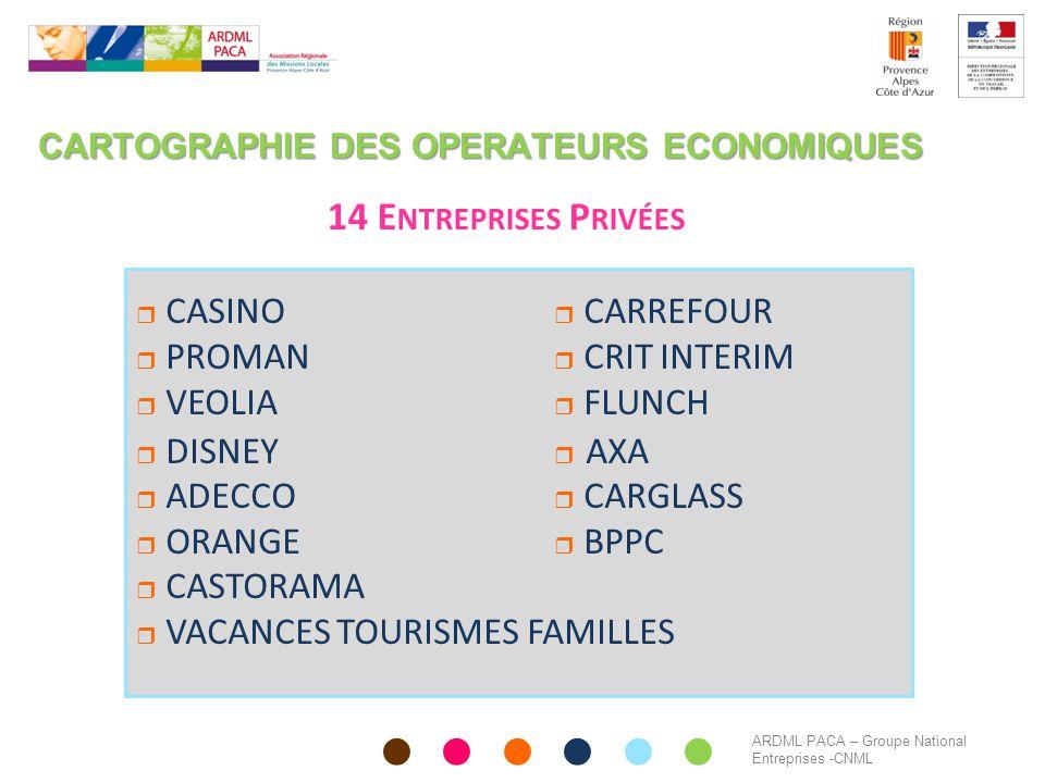CARTOGRAPHIE DES OPERATEURS ECONOMIQUES