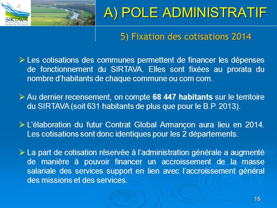 5) Fixation des cotisations 2014
