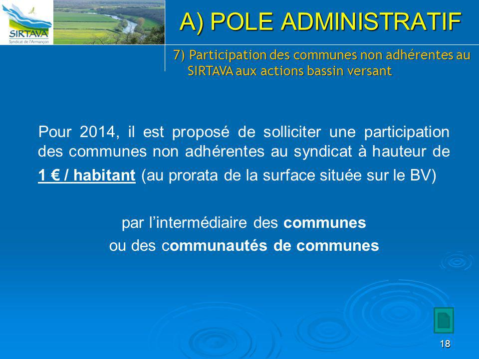 A) POLE ADMINISTRATIF 7) Participation des communes non adhérentes au SIRTAVA aux actions bassin versant.