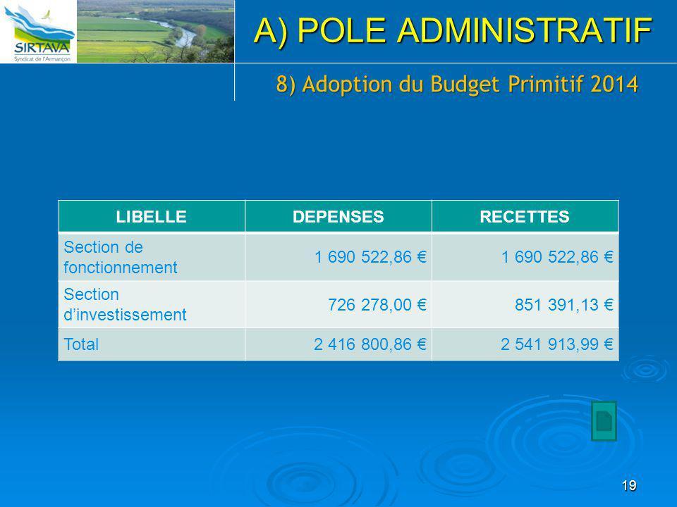 8) Adoption du Budget Primitif 2014