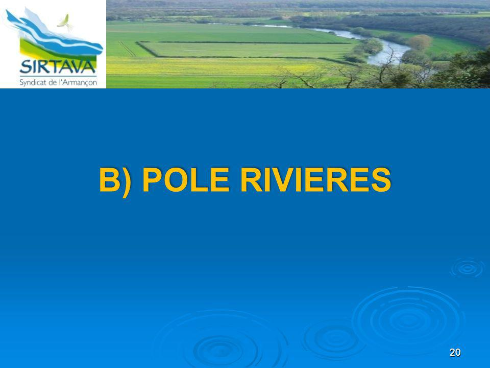 B) POLE RIVIERES