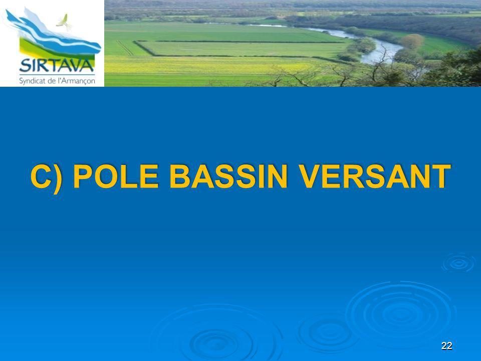 C) POLE BASSIN VERSANT