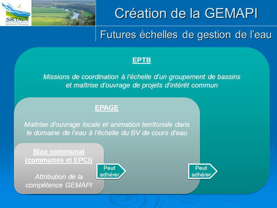 Futures échelles de gestion de l'eau