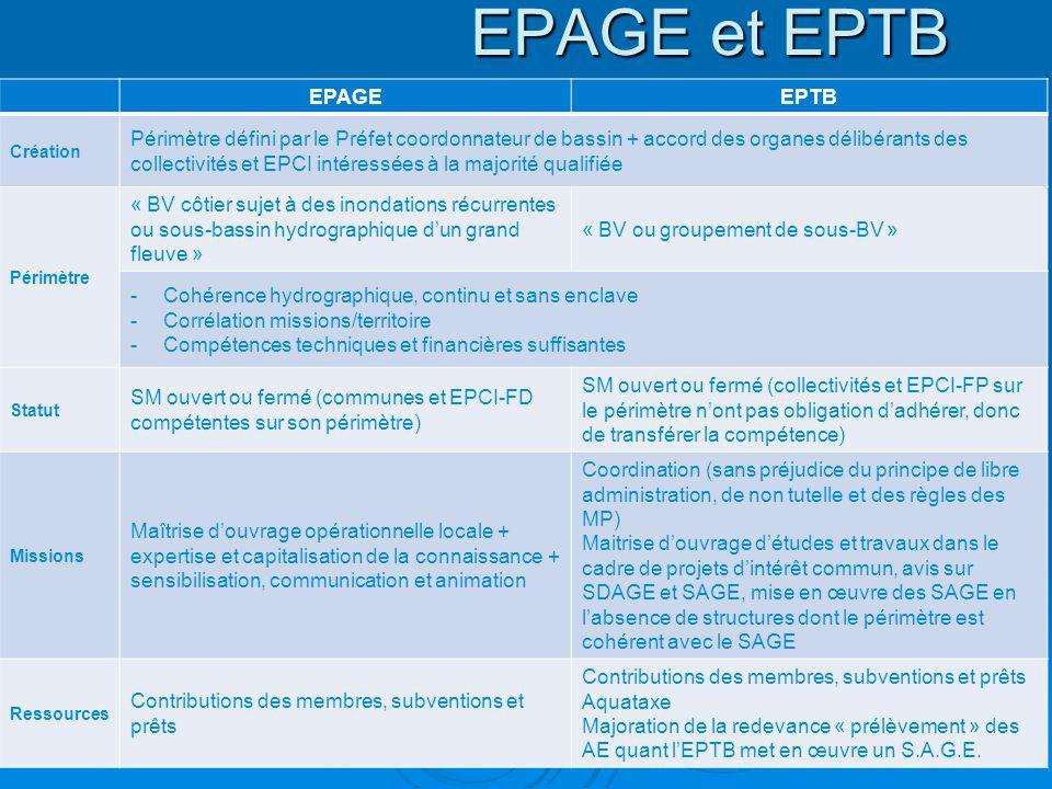 EPAGE et EPTB EPAGE EPTB