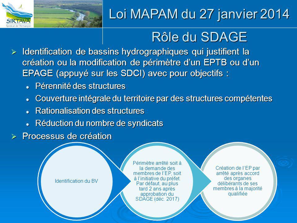 Loi MAPAM du 27 janvier 2014 Rôle du SDAGE