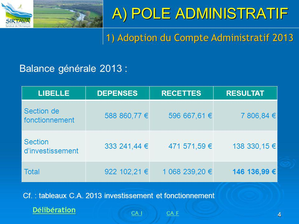 A) POLE ADMINISTRATIF 1) Adoption du Compte Administratif 2013