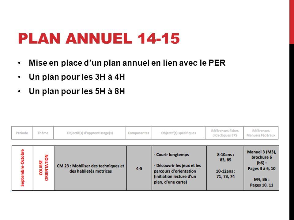 PLAN ANNUEL 14-15 Mise en place d'un plan annuel en lien avec le PER