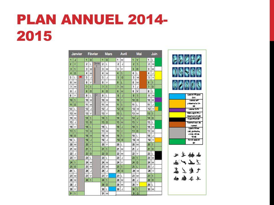 PLAN ANNUEL 2014-2015
