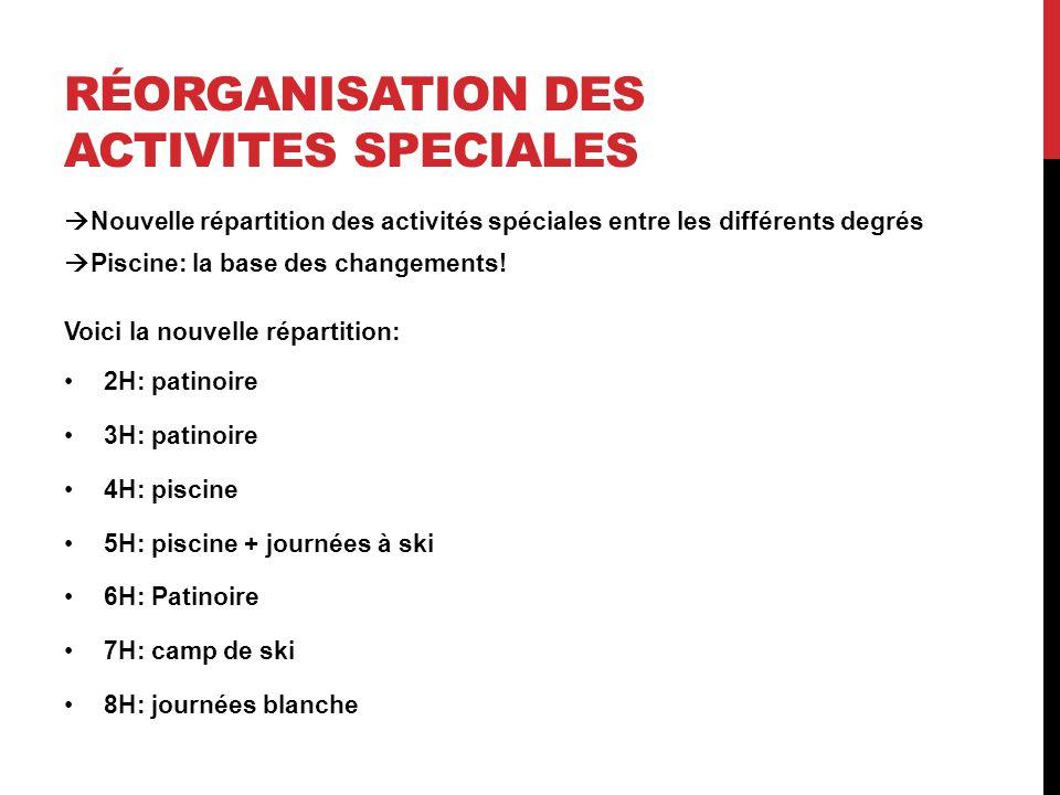Réorganisation DES ACTIVITES SPECIALES