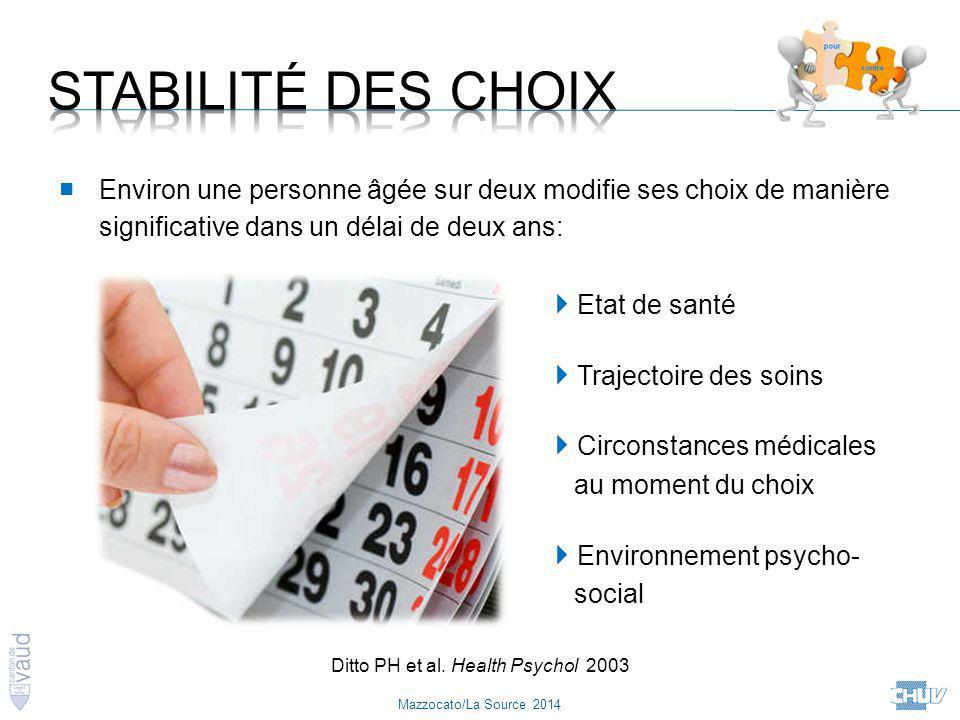 Ditto PH et al. Health Psychol 2003
