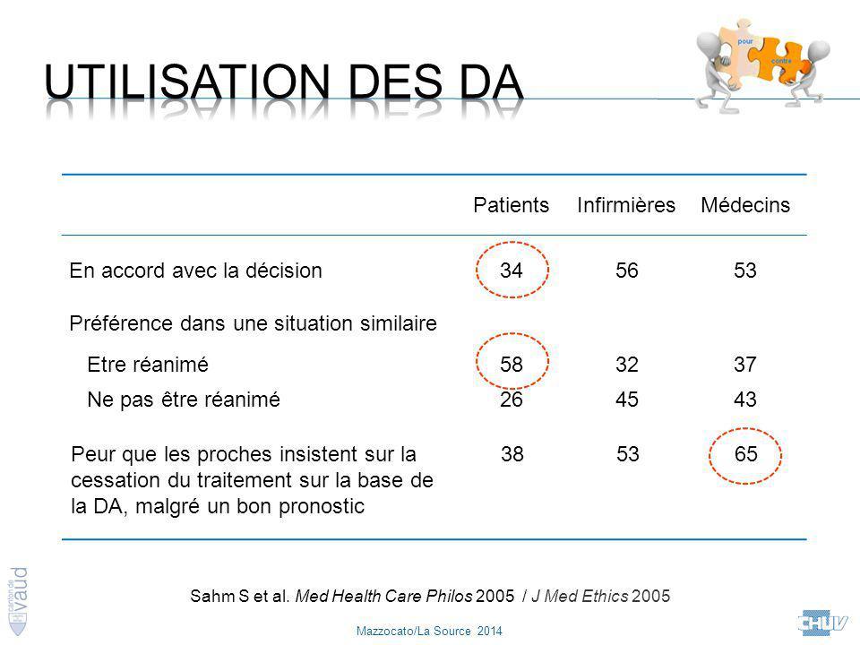 Sahm S et al. Med Health Care Philos 2005 / J Med Ethics 2005