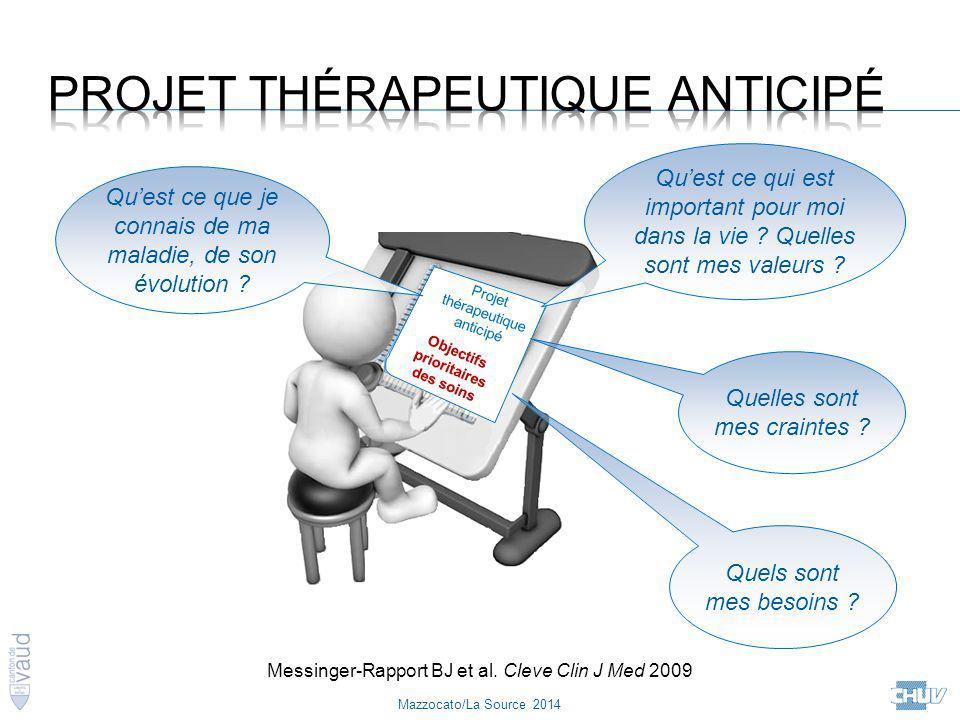 Projet thérapeutique anticipé
