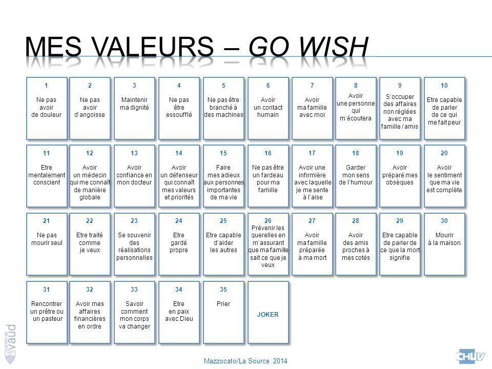 Mes valeurs – GO Wish 1 Ne pas avoir de douleur 2 Ne pas
