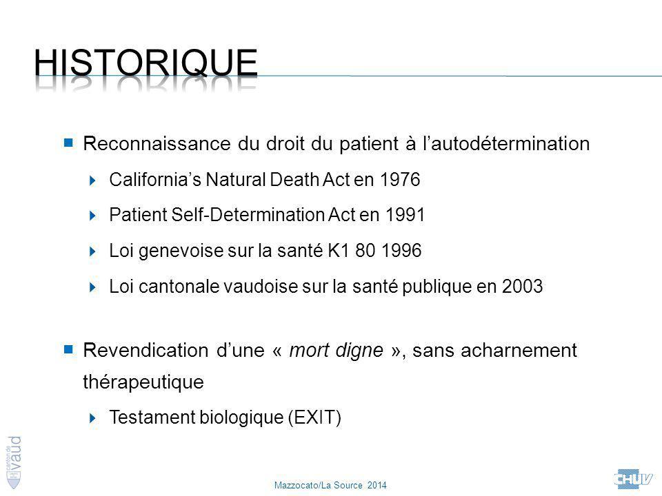Historique Reconnaissance du droit du patient à l'autodétermination