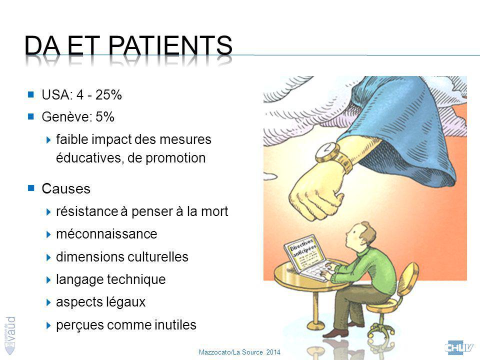 DA et patients Causes USA: 4 - 25% Genève: 5%