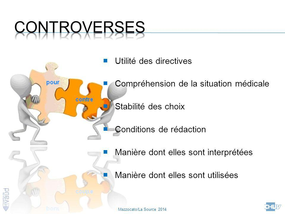Controverses Utilité des directives