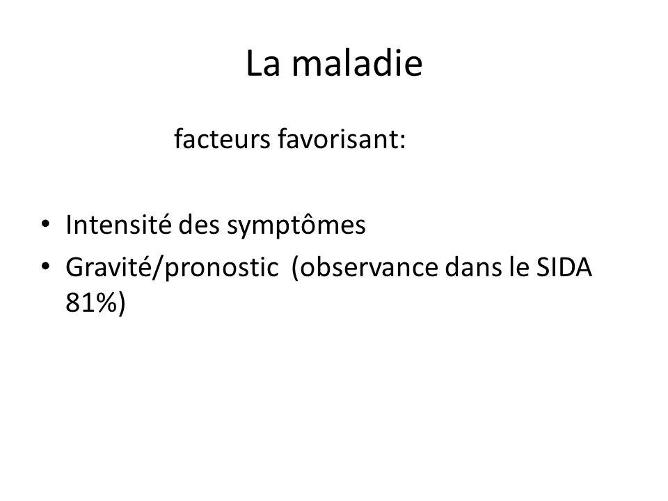 La maladie facteurs favorisant: Intensité des symptômes
