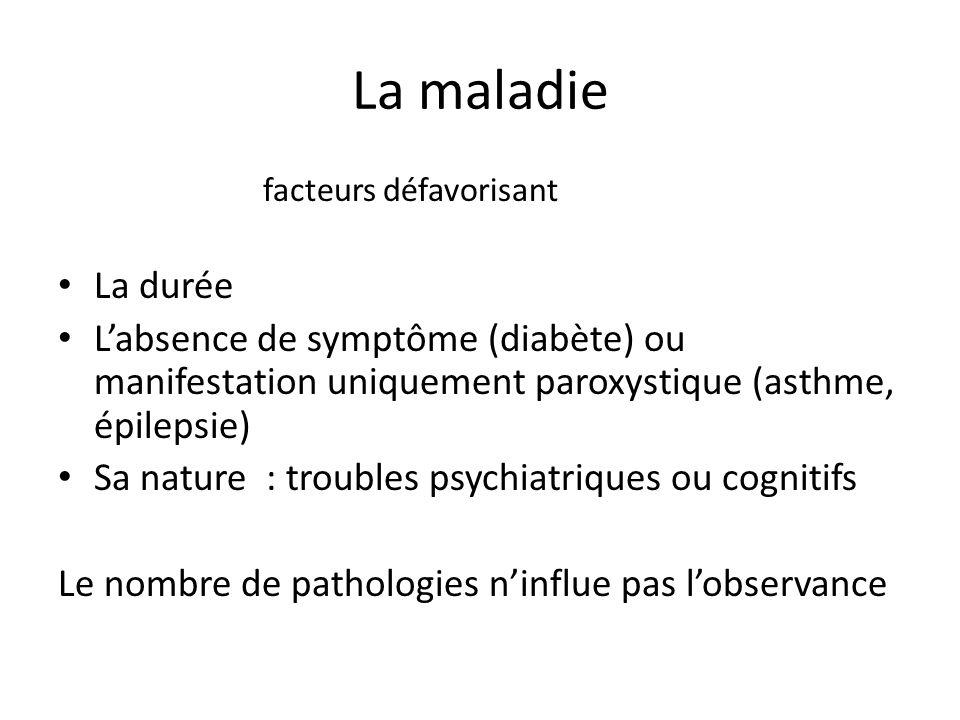 La maladie facteurs défavorisant. La durée. L'absence de symptôme (diabète) ou manifestation uniquement paroxystique (asthme, épilepsie)
