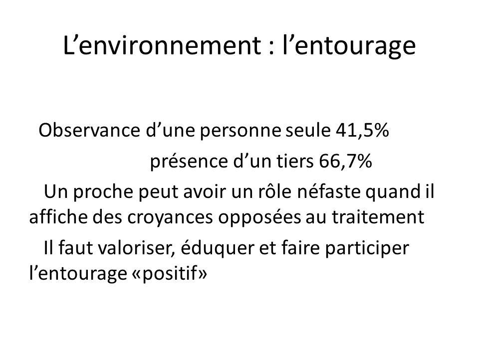 L'environnement : l'entourage
