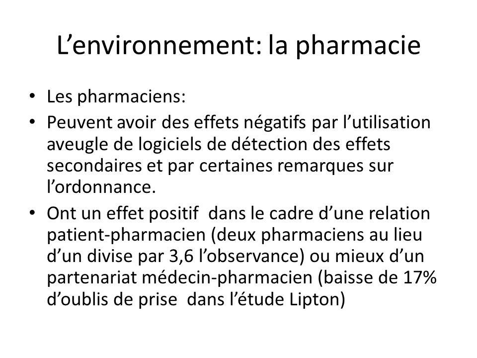 L'environnement: la pharmacie