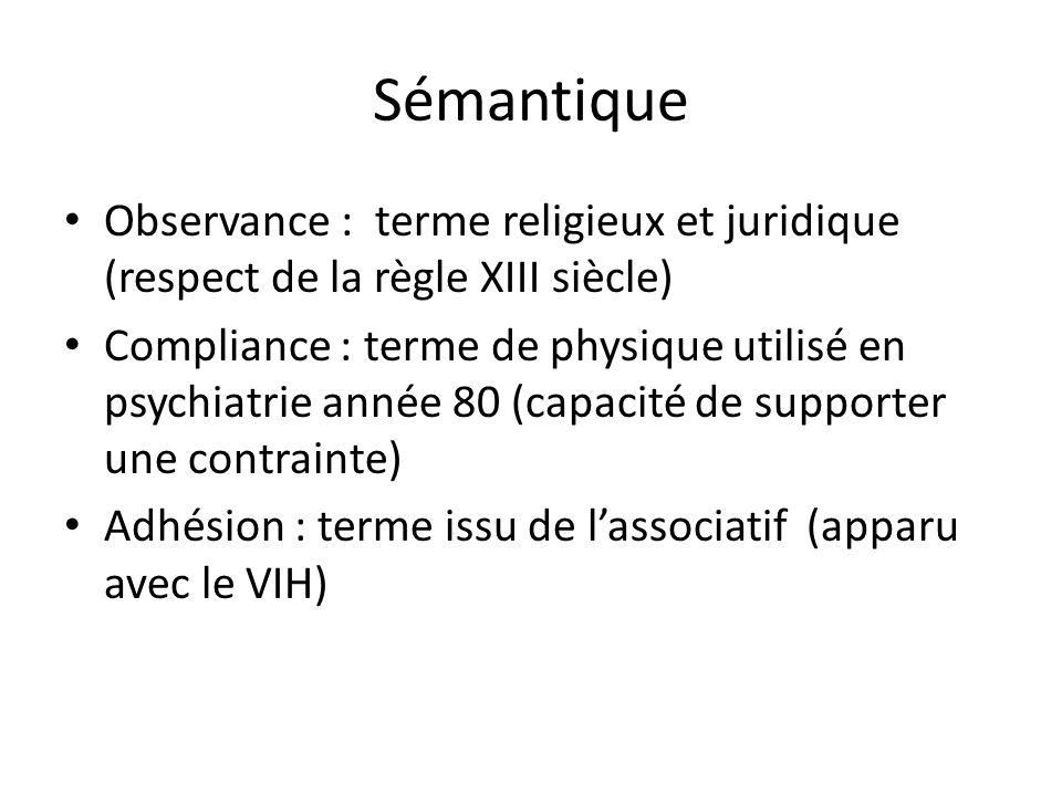 Sémantique Observance : terme religieux et juridique (respect de la règle XIII siècle)